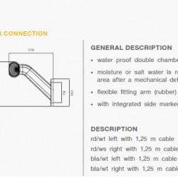 Рогче LH P&R 1.25м, дължина на кабела