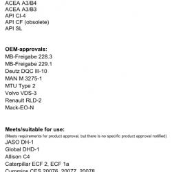 Масло моторно минерално 20 литра AVISTA PURE EVO CL-4 TS SAE 15W40 SHPD,35-40х.км. EURO 4